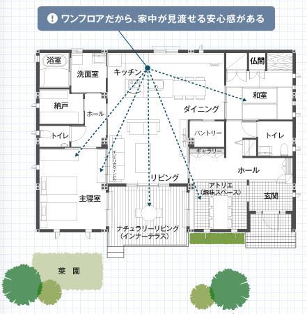 【平屋の外観モデル】トヨタホーム