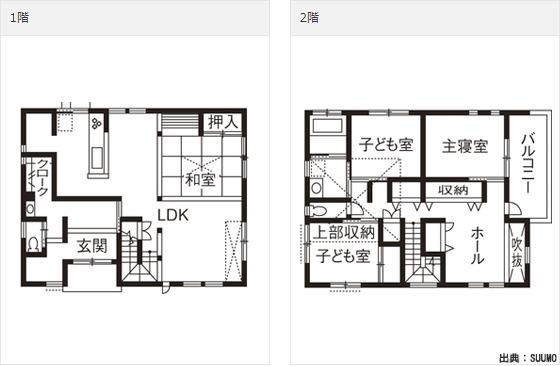 2000万円台の注文住宅(土地別・建物のみ)の家の間取り図