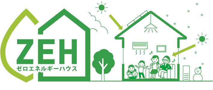 ゼロエネ住宅補助金(ZEH補助金)