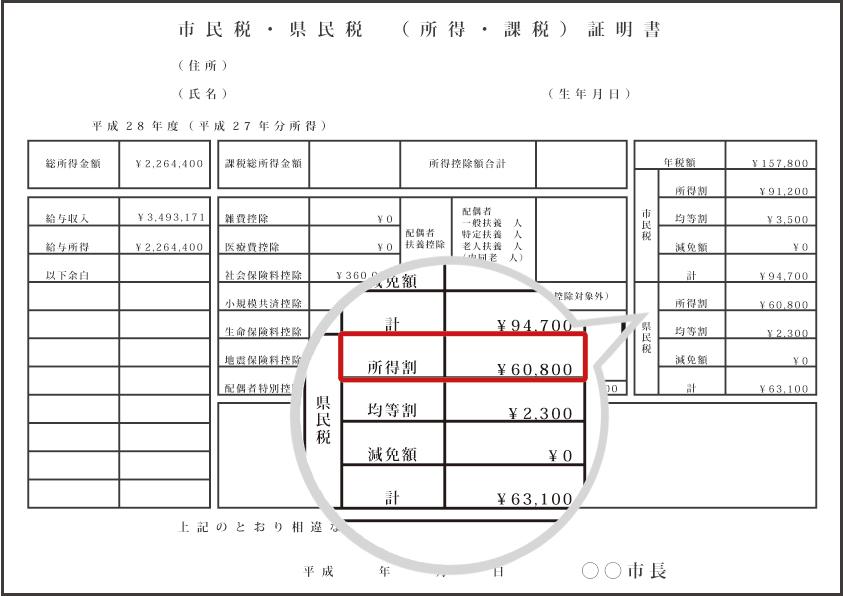 すまい給付金の支給金額を参照する都道府県民税の所得割額が記載されている課税証明書のサンプル