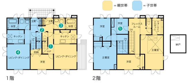 完全分離型の二世帯住宅の間取り55坪・60坪【左右/縦割り】