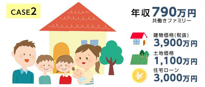 損するケース2.【年収790万円】夫・妻・子ども3人の共働き世帯