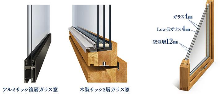 木製サッシ3層ガラス窓